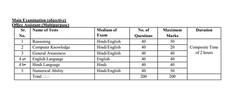 banking exam classes in virar